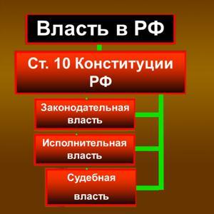 Органы власти Вознесенского