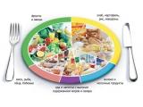 ТЦ Корстон - иконка «питание» в Вознесенском
